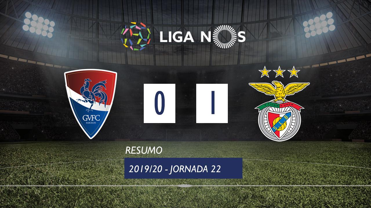 I Liga (22ªJ): Resumo Gil Vicente FC 0-1 SL Benfica