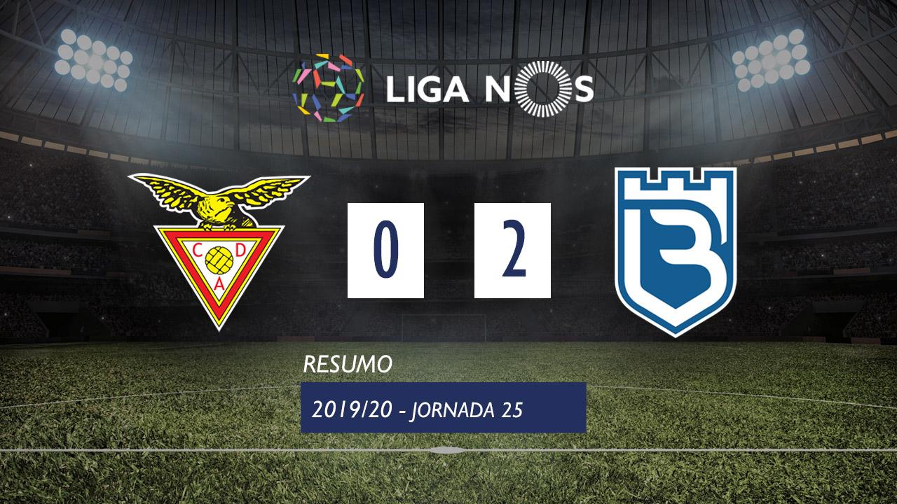 I Liga (25ªJ): Resumo CD Aves 0-2 Belenenses