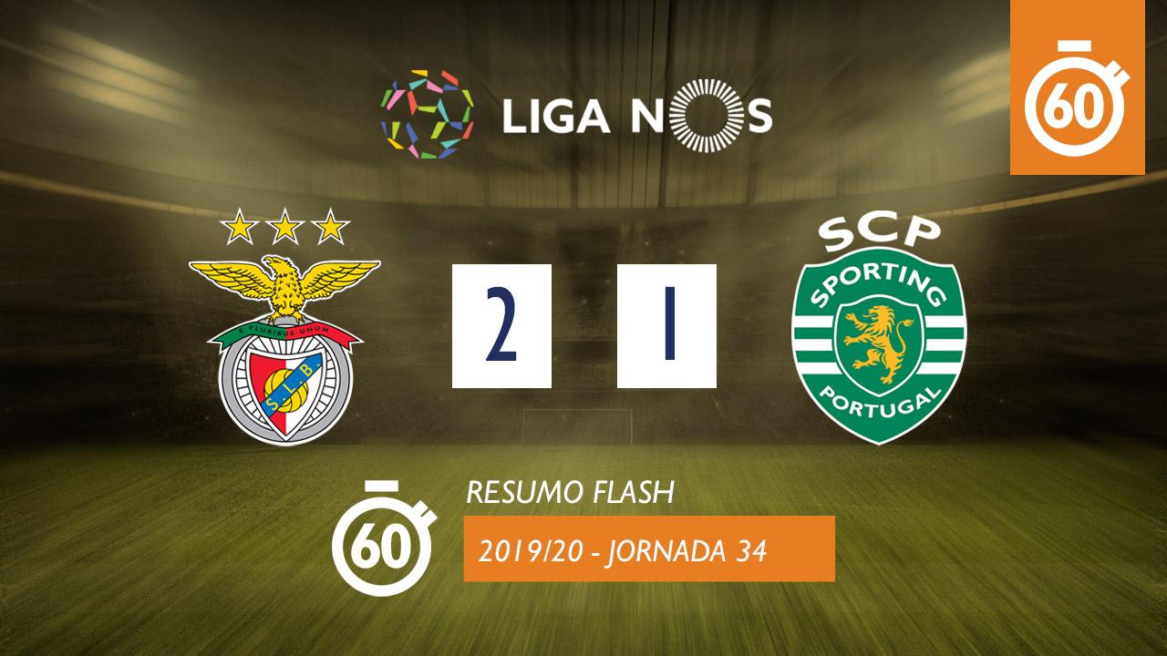 Liga NOS (34ªJ): Resumo Flash SL Benfica 2-1 Sporting CP