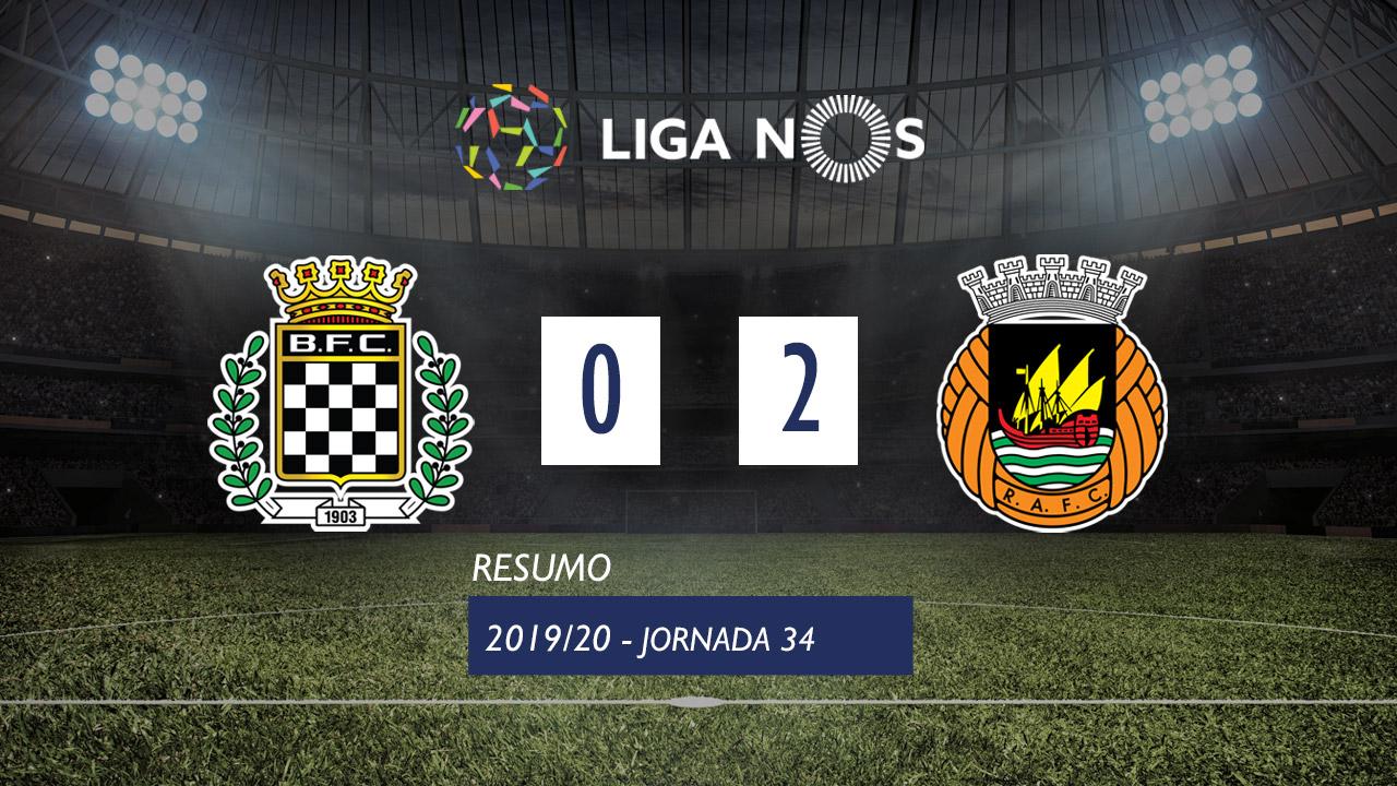 I Liga (34ªJ): Resumo Boavista FC 0-2 Rio Ave FC