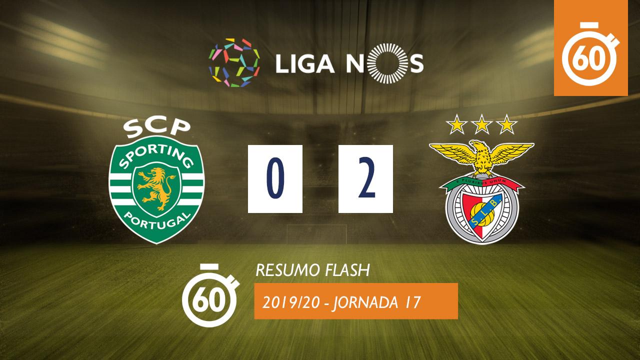 I Liga (17ªJ): Resumo Flash Sporting CP 0-2 SL Benfica