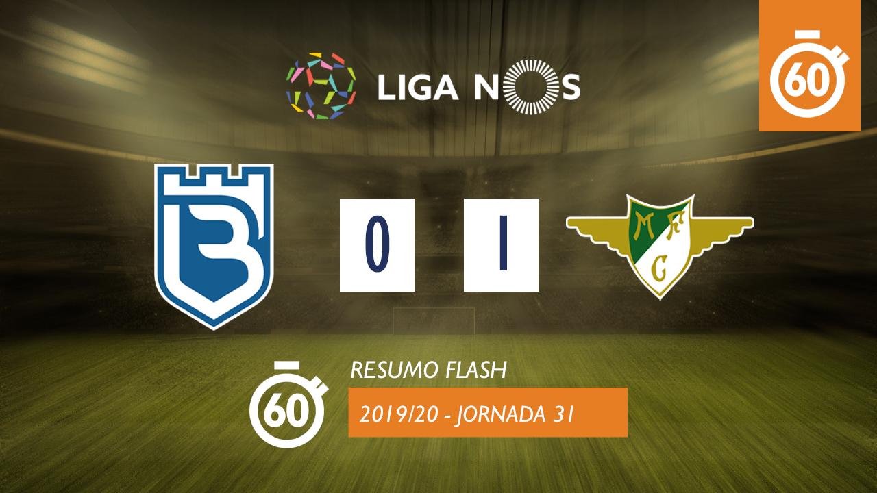 I Liga (31ªJ): Resumo Flash Belenenses 0-1 Moreirense FC