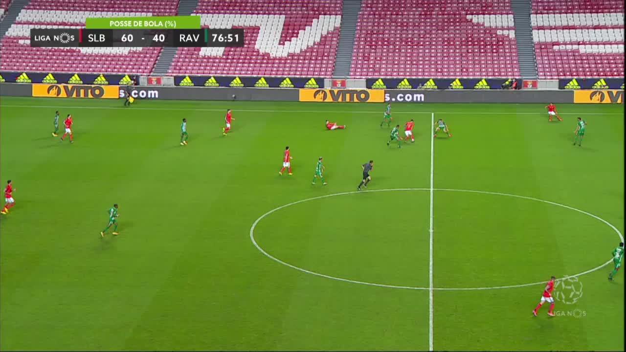 GOLO! SL Benfica, Pizzi aos 78', SL Benfica 2-0 Rio Ave FC