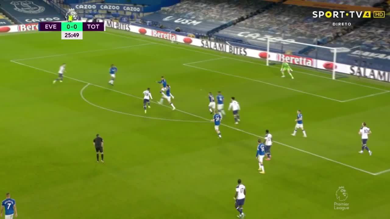 Premier League (32ª Jornada): Resumo Everton 2-2 Tottenham