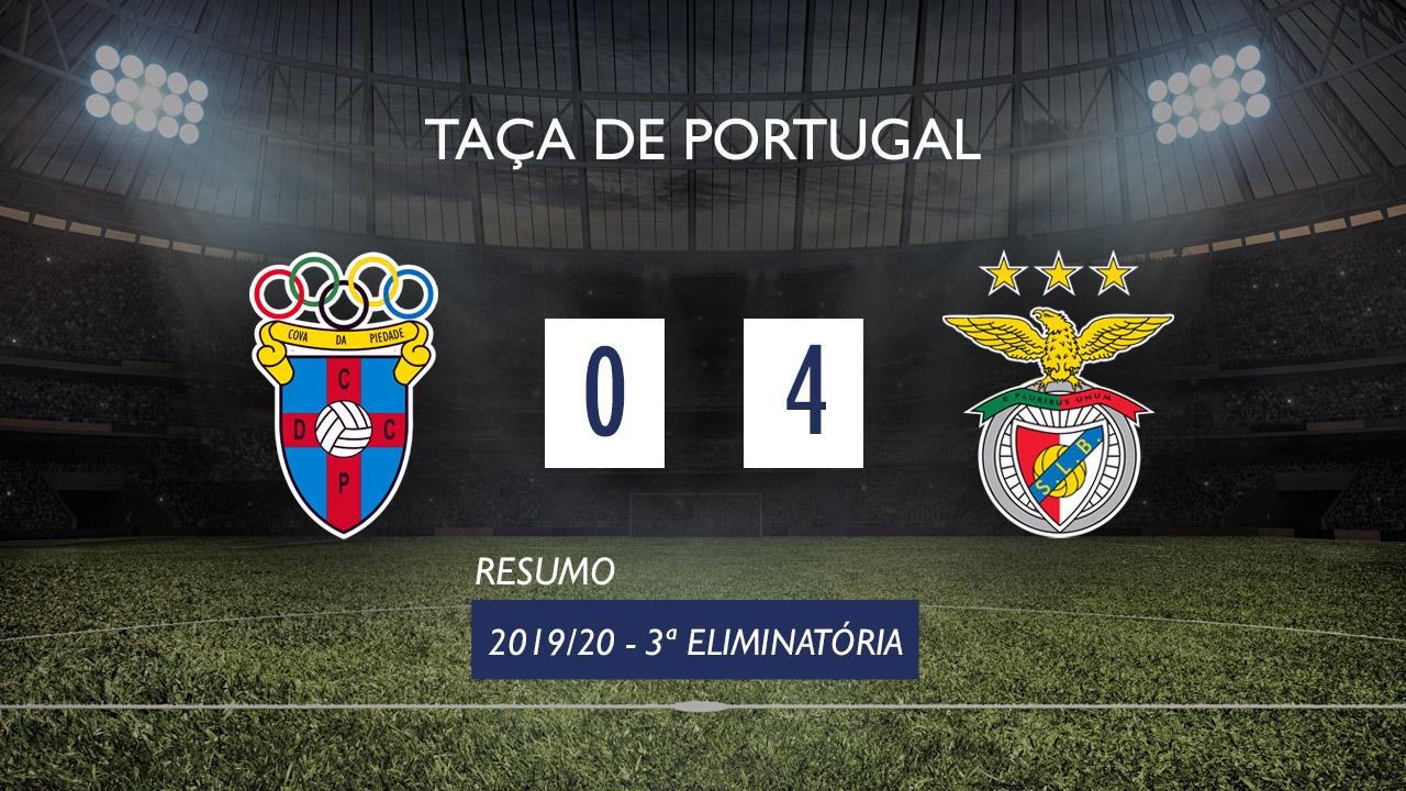 Taça de Portugal (3ª Eliminatória): Resumo CD C. Piedade 0-4 SL Benfica