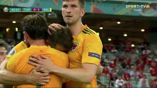 GOLO! Gales, A. Ramsey aos 42', Turquia 0-1 Gales