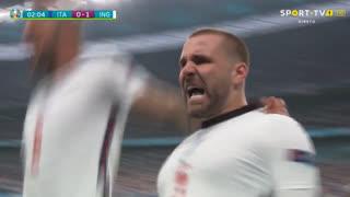 GOLO! Inglaterra, L. Shaw aos 2', Itália 0-1 Inglaterra