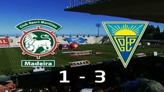 I Liga (8ªJ): Resumo Marítimo M. 1-3 Estoril Praia