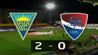 I Liga (13ªJ): Resumo Estoril Praia 2-0 Gil Vicente FC