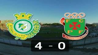 I Liga (20ªJ): Resumo Vitória FC 4-0 FC P.Ferreira