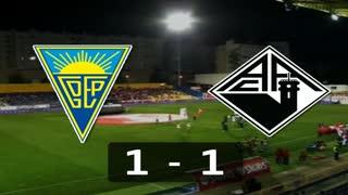 I Liga (3ªJ): Resumo Estoril Praia 1-1 A. Académica