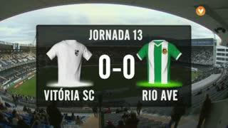 I Liga (13ªJ): Resumo Vitória SC 0-0 Rio Ave FC