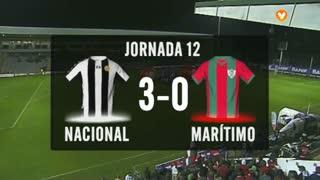 I Liga (12ªJ): Resumo CD Nacional 3-0 Marítimo M.