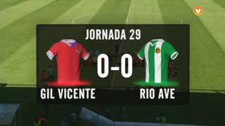 I Liga (29ªJ): Resumo Gil Vicente FC 0-0 Rio Ave FC