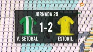 I Liga (29ªJ): Resumo Vitória FC 1-2 Estoril Praia