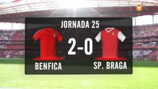 I Liga (25ªJ): Resumo SL Benfica 2-0 SC Braga