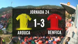 I Liga (24ªJ): Resumo FC Arouca 1-3 SL Benfica