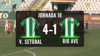 I Liga (18ªJ): Resumo Vitória FC 4-1 Rio Ave FC