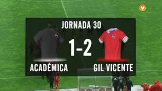 I Liga (30ªJ): Resumo A. Académica 1-2 Gil Vicente FC