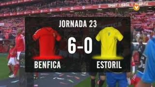 I Liga (23ªJ): Resumo SL Benfica 6-0 Estoril Praia