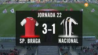 I Liga (22ªJ): Resumo SC Braga 3-1 CD Nacional