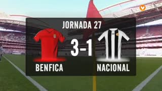 I Liga (27ªJ): Resumo SL Benfica 3-1 CD Nacional