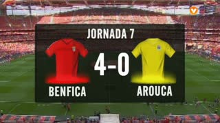 I Liga (7ªJ): Resumo SL Benfica 4-0 FC Arouca
