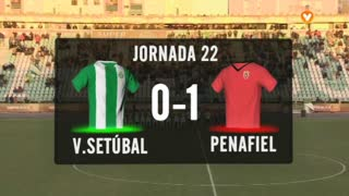 I Liga (22ªJ): Resumo Vitória FC 0-1 FC Penafiel