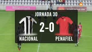 I Liga (30ªJ): Resumo CD Nacional 2-0 FC Penafiel