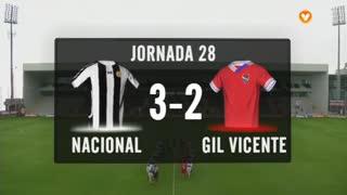 I Liga (28ªJ): Resumo CD Nacional 3-2 Gil Vicente FC