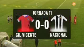 I Liga (11ªJ): Resumo Gil Vicente FC 0-0 CD Nacional