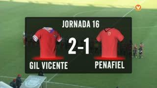 I Liga (16ªJ): Resumo Gil Vicente FC 2-1 FC Penafiel