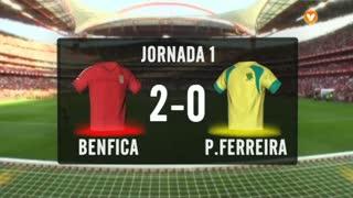 I Liga (1ªJ): Resumo SL Benfica 2-0 FC P.Ferreira