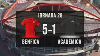 I Liga (28ªJ): Resumo SL Benfica 5-1 A. Académica