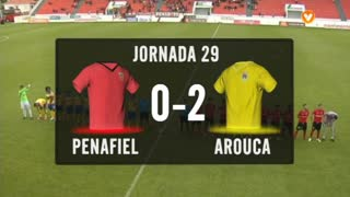 I Liga (29ªJ): Resumo FC Penafiel 0-2 FC Arouca