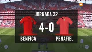 I Liga (32ªJ): Resumo SL Benfica 4-0 FC Penafiel