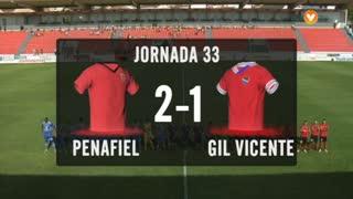 I Liga (33ªJ): Resumo FC Penafiel 2-1 Gil Vicente FC