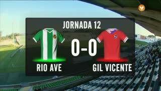 I Liga (12ªJ): Resumo Rio Ave FC 0-0 Gil Vicente FC