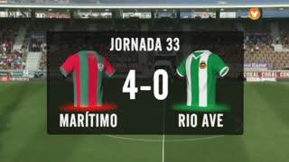I Liga (33ªJ): Resumo Marítimo M. 4-0 Rio Ave FC