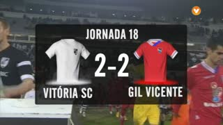 I Liga (18ªJ): Resumo Vitória SC 2-2 Gil Vicente FC