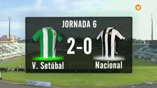 I Liga (6ªJ): Resumo Vitória FC 2-0 CD Nacional