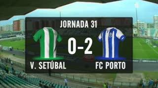 I Liga (31ªJ): Resumo Vitória FC 0-2 FC Porto