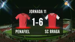 I Liga (11ªJ): Resumo FC Penafiel 1-6 SC Braga