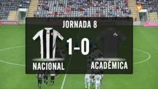 I Liga (8ªJ): Resumo CD Nacional 1-0 A. Académica