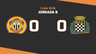 I Liga (8ªJ): Resumo CD Nacional 0-0 Boavista FC