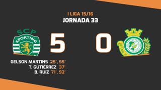 I Liga (33ªJ): Resumo Sporting CP 5-0 Vitória FC