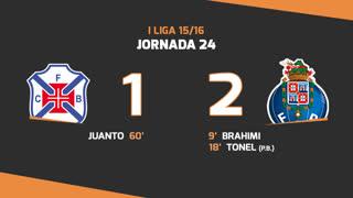 I Liga (24ªJ): Resumo Belenenses 1-2 FC Porto