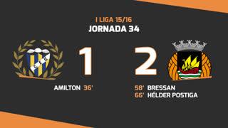Liga NOS (34ªJ): Resumo U. Madeira 1-2 Rio Ave FC