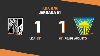 I Liga (31ªJ): Resumo Vitória SC 1-1 Estoril Praia