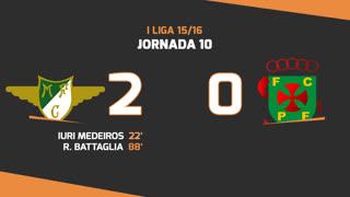 I Liga (10ªJ): Resumo Moreirense FC 2-0 FC P.Ferreira